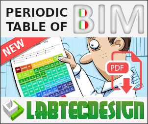 Periodic Table of BIM ebook download